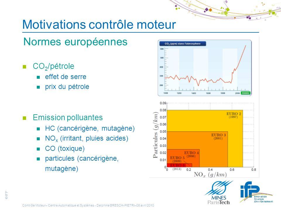 © IFP Motivations contrôle moteur CO 2 /pétrole effet de serre prix du pétrole Emission polluantes HC (cancérigène, mutagène) NO x (irritant, pluies a