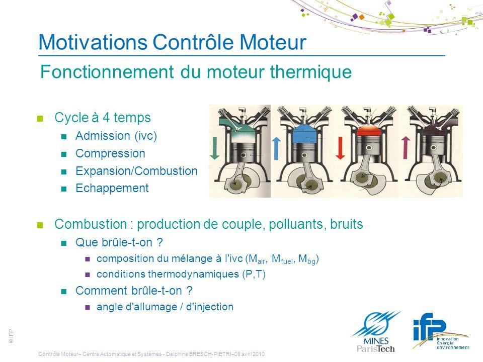 © IFP Motivations Contrôle Moteur Cycle à 4 temps Admission (ivc) Compression Expansion/Combustion Echappement Combustion : production de couple, poll
