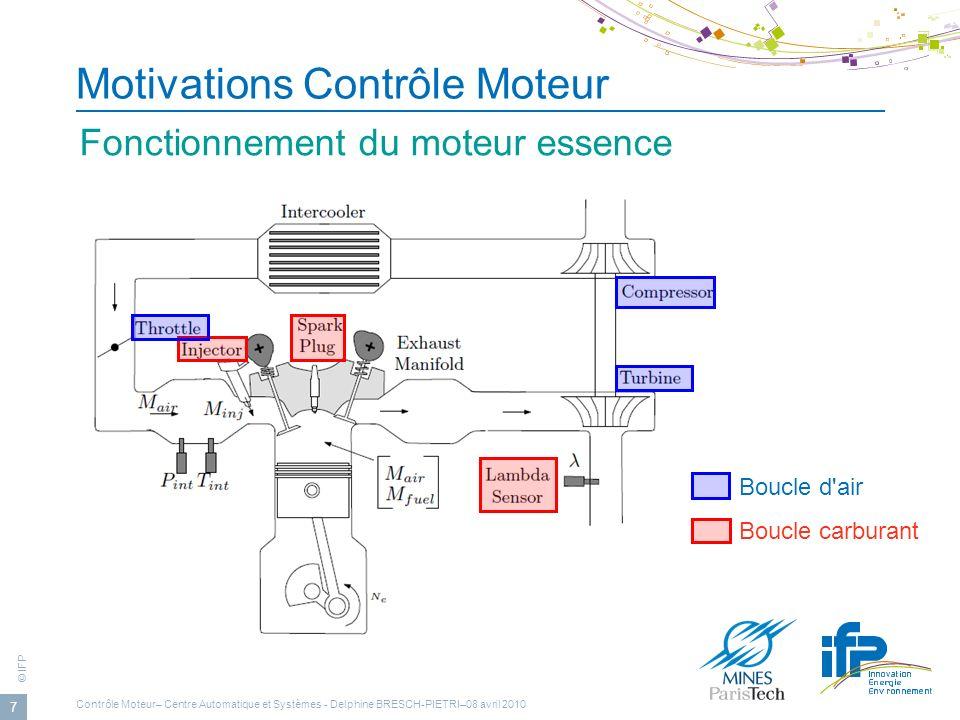 © IFP 7 Motivations Contrôle Moteur Boucle d'air Boucle carburant Fonctionnement du moteur essence Contrôle Moteur– Centre Automatique et Systèmes - D