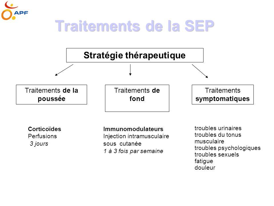 Diagnosticde la SEP Diagnostic de la SEP Sur des données cliniques (symptômes) IRM Analyses du liquide céphalorachidien prélevé par ponction lombaire