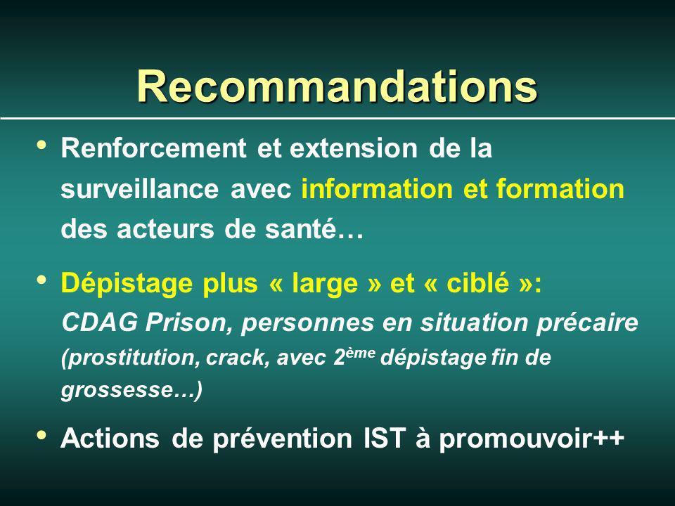 Recommandations Renforcement et extension de la surveillance avec information et formation des acteurs de santé… Dépistage plus « large » et « ciblé »: CDAG Prison, personnes en situation précaire (prostitution, crack, avec 2 ème dépistage fin de grossesse…) Actions de prévention IST à promouvoir++