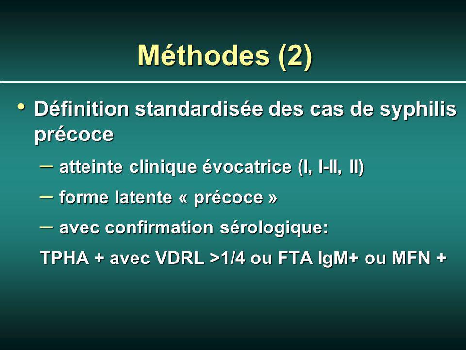 Méthodes (2) Définition standardisée des cas de syphilis précoce Définition standardisée des cas de syphilis précoce – atteinte clinique évocatrice (I, I-II, II) – forme latente « précoce » – avec confirmation sérologique: TPHA + avec VDRL >1/4 ou FTA IgM+ ou MFN +