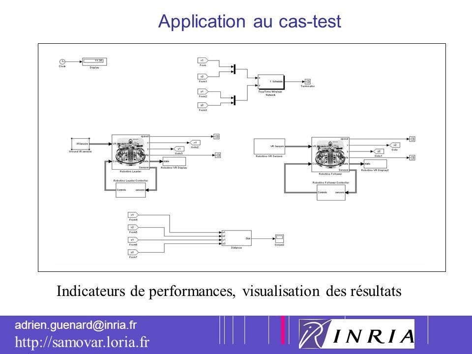 10 adrien.guenard@inria.fr http://samovar.loria.fr Application au cas-test Indicateurs de performances, visualisation des résultats