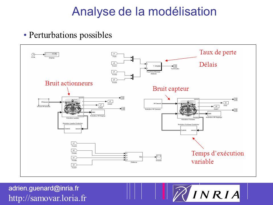 11 adrien.guenard@inria.fr http://samovar.loria.fr Analyse de la modélisation Perturbations possibles Taux de perte Délais Bruit capteur Temps dexécut