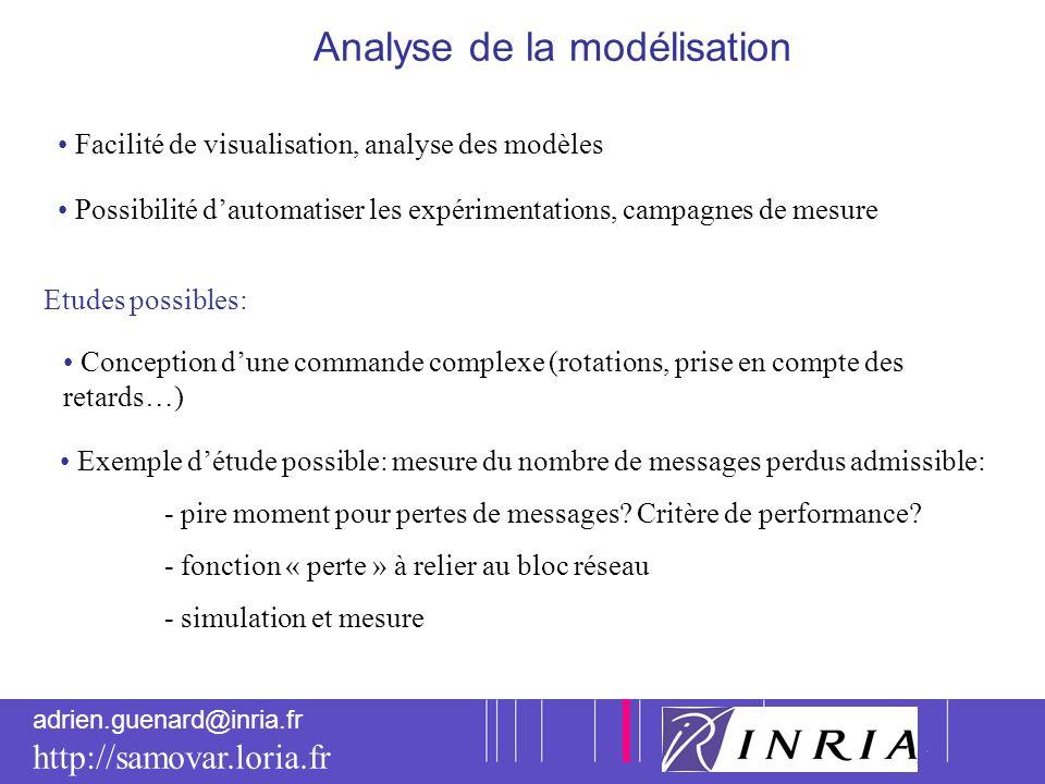 12 adrien.guenard@inria.fr http://samovar.loria.fr Analyse de la modélisation Exemple détude possible: mesure du nombre de messages perdus admissible: