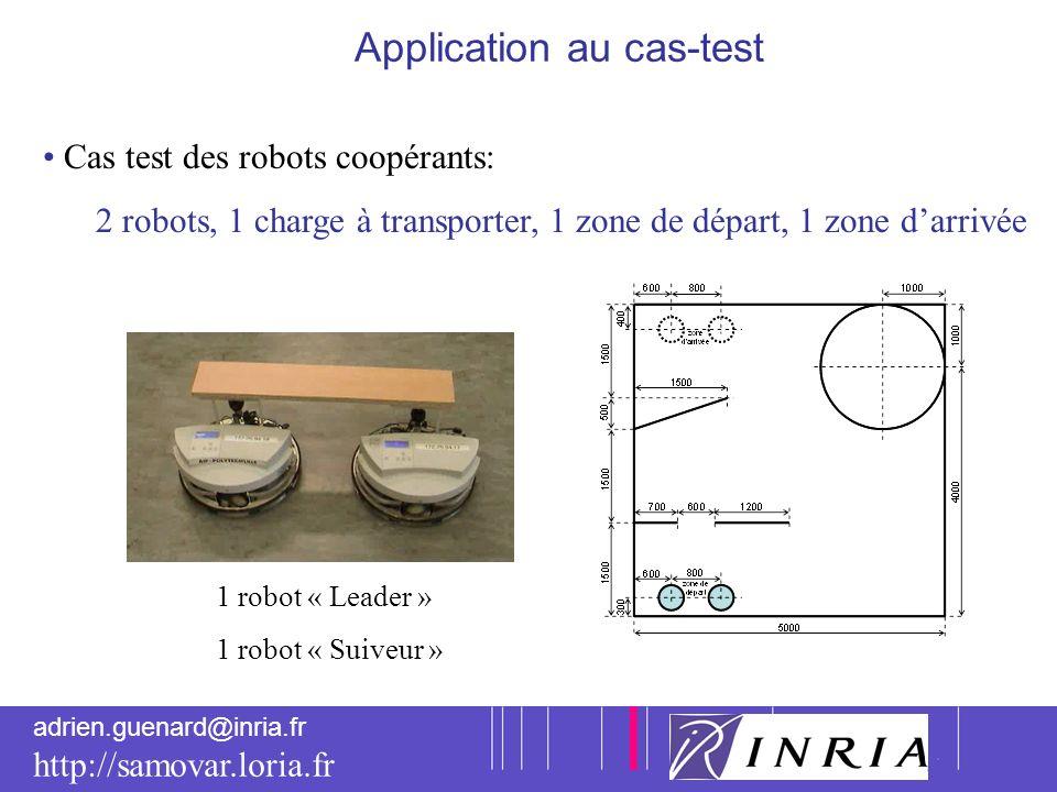 6 adrien.guenard@inria.fr http://samovar.loria.fr Application au cas-test Cas test des robots coopérants: 2 robots, 1 charge à transporter, 1 zone de
