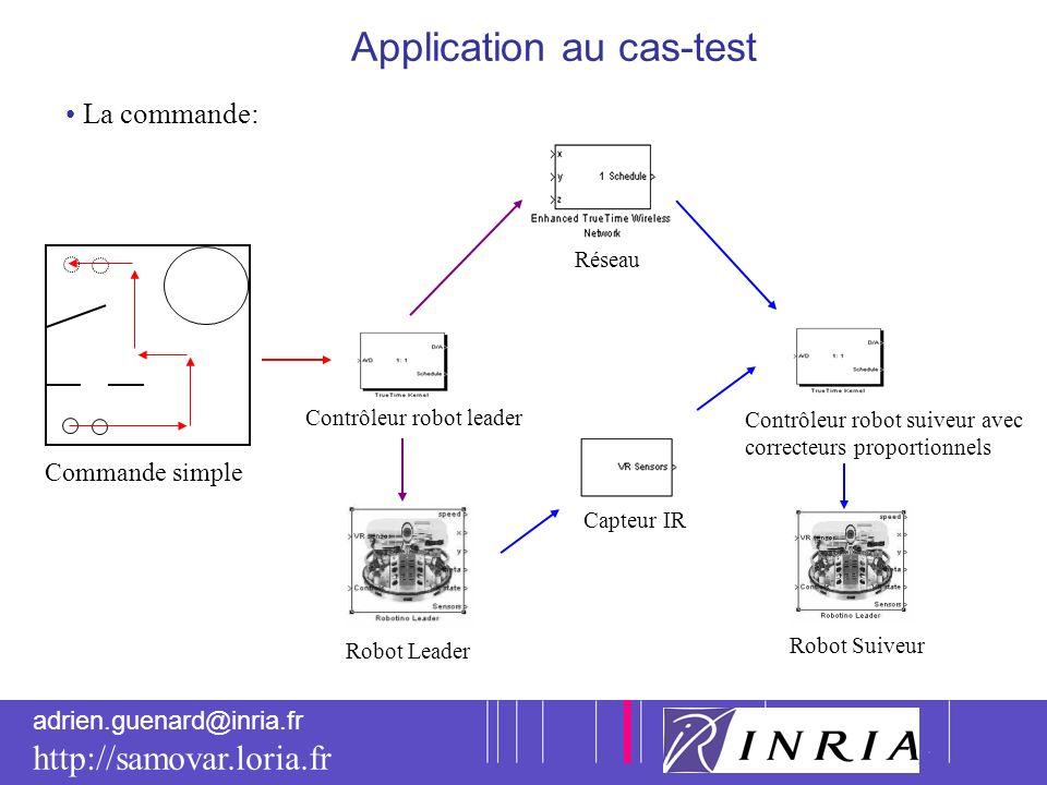 9 adrien.guenard@inria.fr http://samovar.loria.fr Application au cas-test La commande: Commande simple Contrôleur robot leader Contrôleur robot suiveu