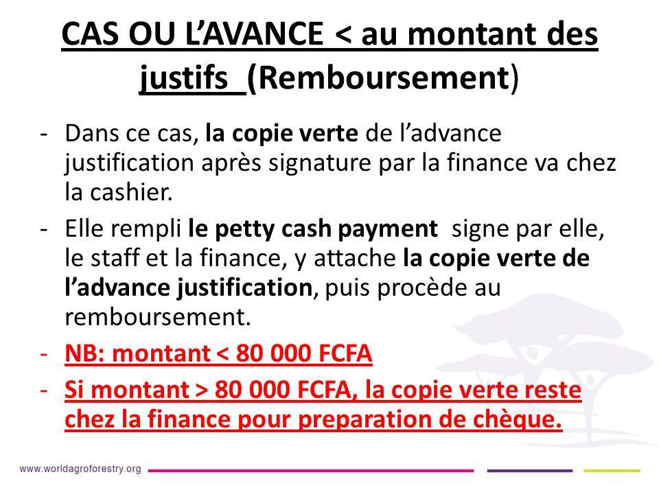 CAS OU LAVANCE < au montant des justifs (Remboursement) -Dans ce cas, la copie verte de ladvance justification après signature par la finance va chez la cashier.