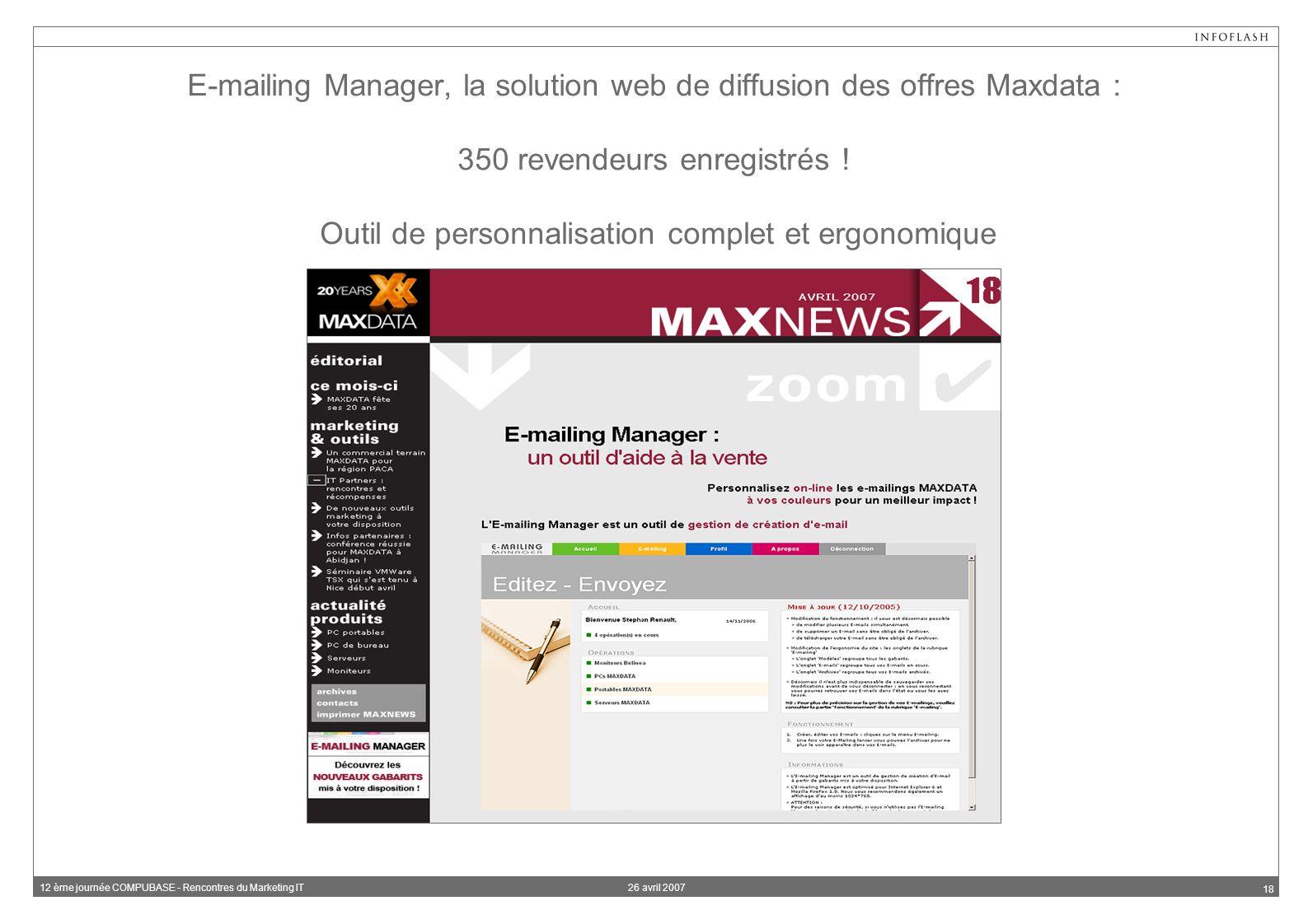 26 avril 200712 ème journée COMPUBASE - Rencontres du Marketing IT 18 E-mailing Manager, la solution web de diffusion des offres Maxdata : 350 revendeurs enregistrés .
