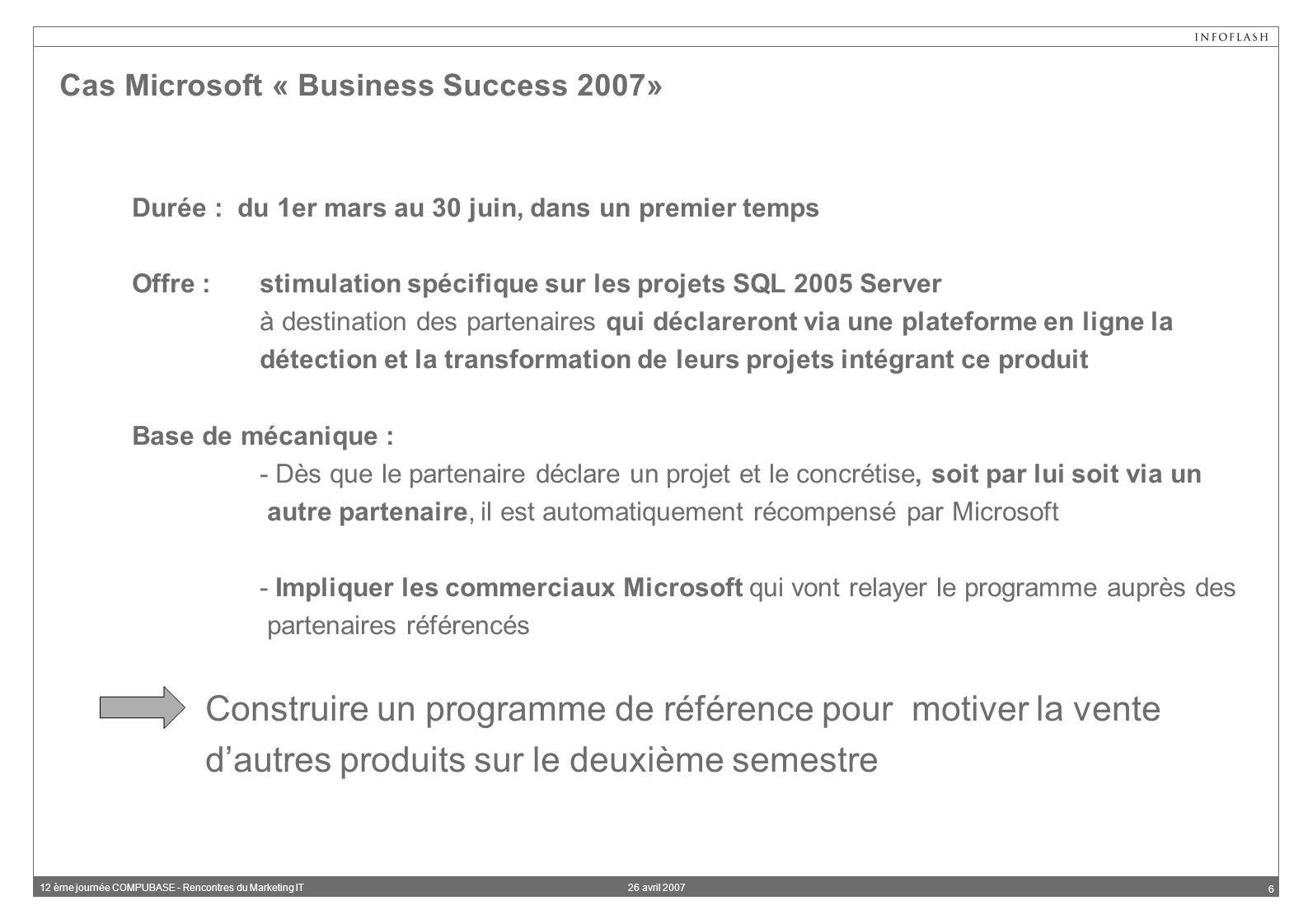 26 avril 200712 ème journée COMPUBASE - Rencontres du Marketing IT 6 Cas Microsoft « Business Success 2007» Durée : du 1er mars au 30 juin, dans un premier temps Offre :stimulation spécifique sur les projets SQL 2005 Server à destination des partenaires qui déclareront via une plateforme en ligne la détection et la transformation de leurs projets intégrant ce produit Base de mécanique : - Dès que le partenaire déclare un projet et le concrétise, soit par lui soit via un autre partenaire, il est automatiquement récompensé par Microsoft - Impliquer les commerciaux Microsoft qui vont relayer le programme auprès des partenaires référencés Construire un programme de référence pour motiver la vente dautres produits sur le deuxième semestre