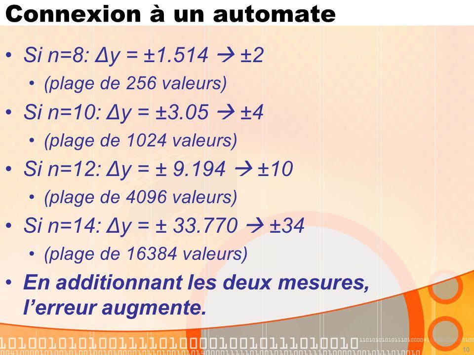 10 Connexion à un automate Si n=8: Δy = ±1.514 ±2 (plage de 256 valeurs) Si n=10: Δy = ±3.05 ±4 (plage de 1024 valeurs) Si n=12: Δy = ± 9.194 ±10 (pla