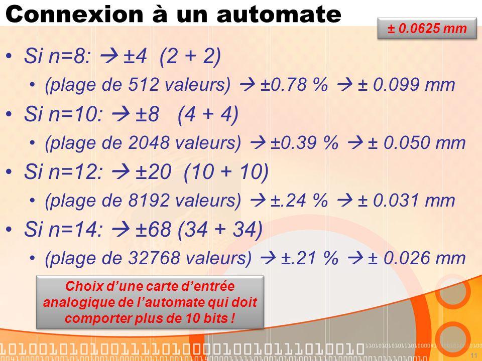 11 Connexion à un automate Si n=8: ±4 (2 + 2) (plage de 512 valeurs) ±0.78 % ± 0.099 mm Si n=10: ±8 (4 + 4) (plage de 2048 valeurs) ±0.39 % ± 0.050 mm