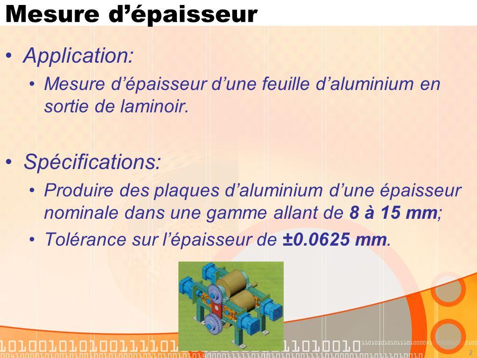 2 Mesure dépaisseur Application: Mesure dépaisseur dune feuille daluminium en sortie de laminoir. Spécifications: Produire des plaques daluminium dune