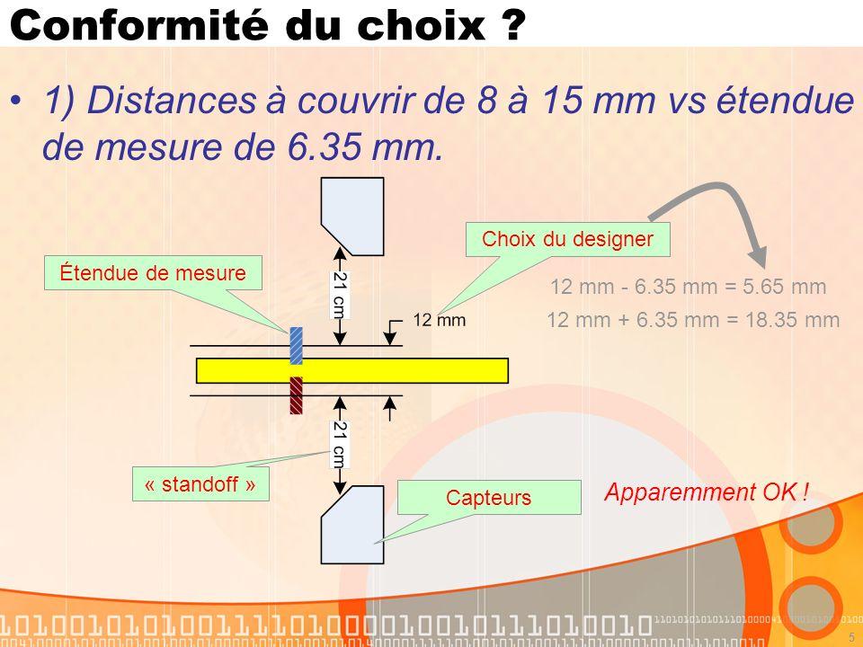 5 Conformité du choix ? 1) Distances à couvrir de 8 à 15 mm vs étendue de mesure de 6.35 mm. 12 mm - 6.35 mm = 5.65 mm 12 mm + 6.35 mm = 18.35 mm Appa