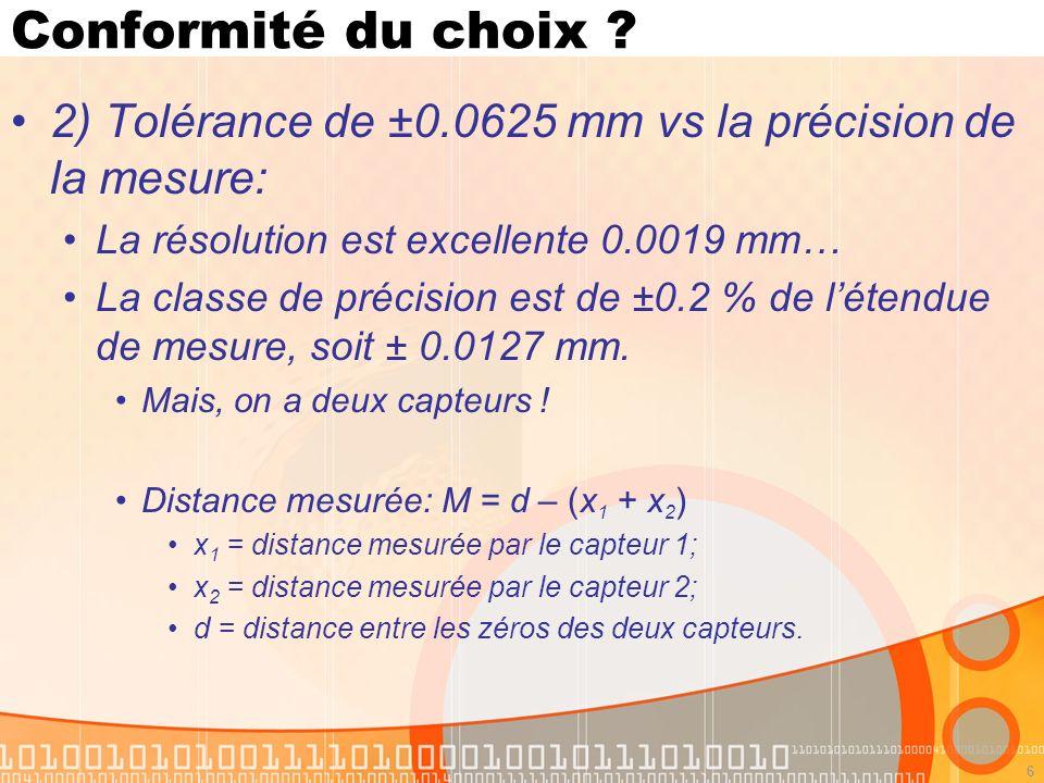 6 Conformité du choix ? 2) Tolérance de ±0.0625 mm vs la précision de la mesure: La résolution est excellente 0.0019 mm… La classe de précision est de