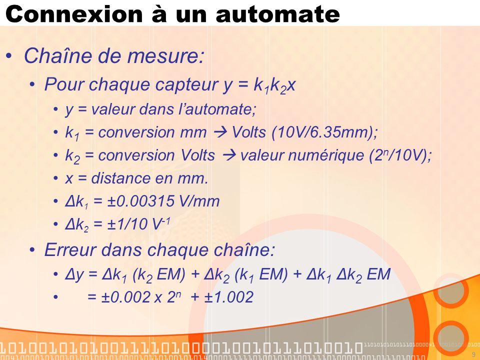 10 Connexion à un automate Si n=8: Δy = ±1.514 ±2 (plage de 256 valeurs) Si n=10: Δy = ±3.05 ±4 (plage de 1024 valeurs) Si n=12: Δy = ± 9.194 ±10 (plage de 4096 valeurs) Si n=14: Δy = ± 33.770 ±34 (plage de 16384 valeurs) En additionnant les deux mesures, lerreur augmente.