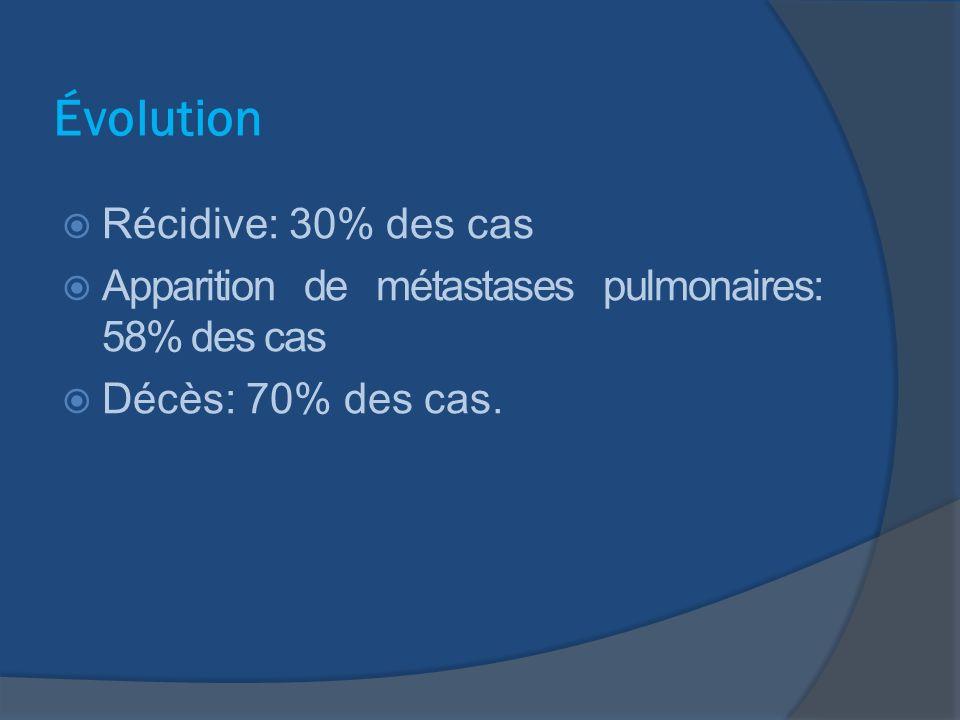 Commentaires et Conclusion Fréquence: 5 à 10% des sarcomes des tissus mous.