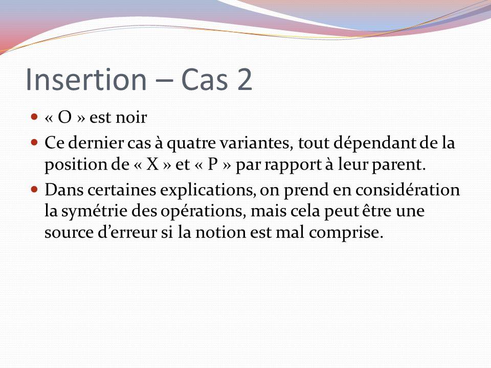 Insertion – Cas 2 « O » est noir Ce dernier cas à quatre variantes, tout dépendant de la position de « X » et « P » par rapport à leur parent.