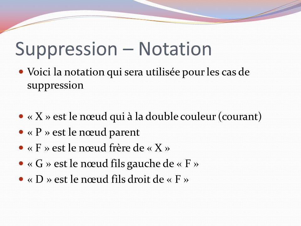 Suppression – Notation Voici la notation qui sera utilisée pour les cas de suppression « X » est le nœud qui à la double couleur (courant) « P » est le nœud parent « F » est le nœud frère de « X » « G » est le nœud fils gauche de « F » « D » est le nœud fils droit de « F »