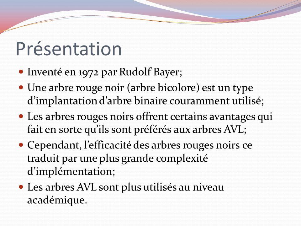 Présentation Inventé en 1972 par Rudolf Bayer; Une arbre rouge noir (arbre bicolore) est un type dimplantation darbre binaire couramment utilisé; Les