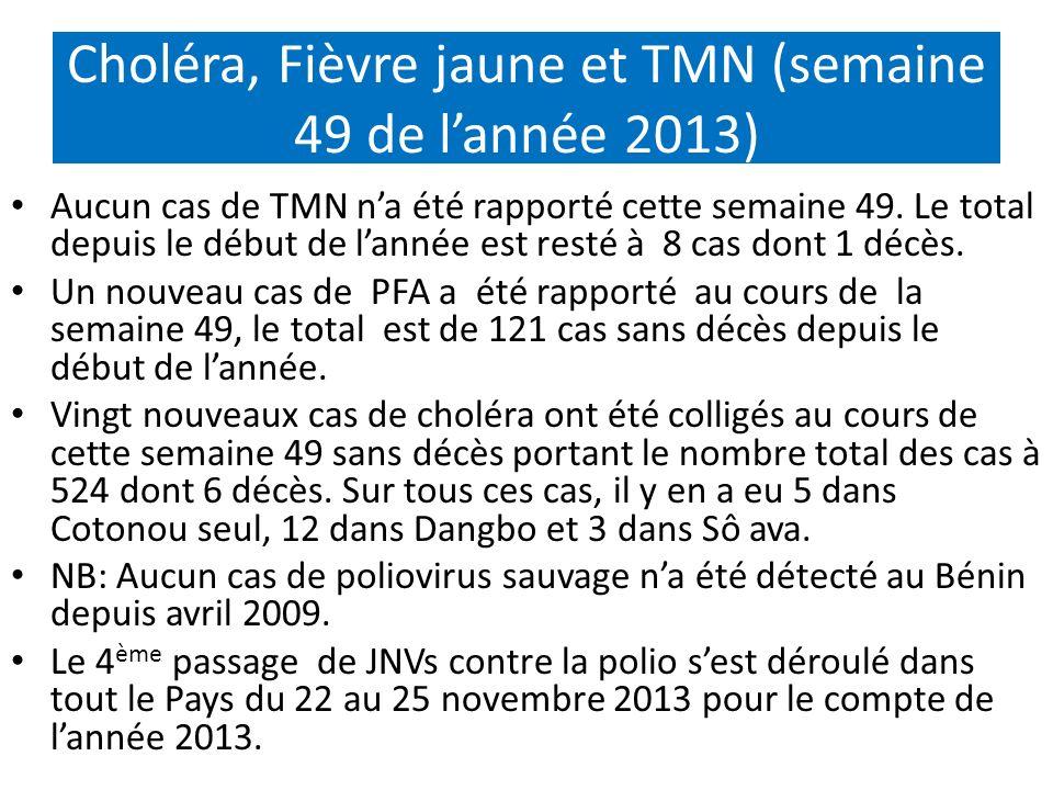 Choléra, Fièvre jaune et TMN (semaine 49 de lannée 2013) Aucun cas de TMN na été rapporté cette semaine 49. Le total depuis le début de lannée est res