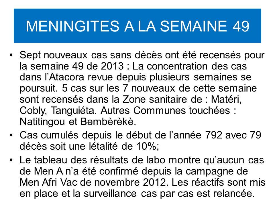 MENINGITES A LA SEMAINE 49 Sept nouveaux cas sans décès ont été recensés pour la semaine 49 de 2013 : La concentration des cas dans lAtacora revue depuis plusieurs semaines se poursuit.