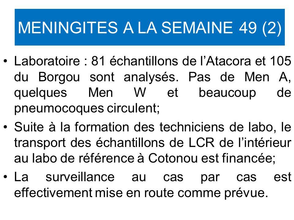 MENINGITES A LA SEMAINE 49 (2) Laboratoire : 81 échantillons de lAtacora et 105 du Borgou sont analysés. Pas de Men A, quelques Men W et beaucoup de p