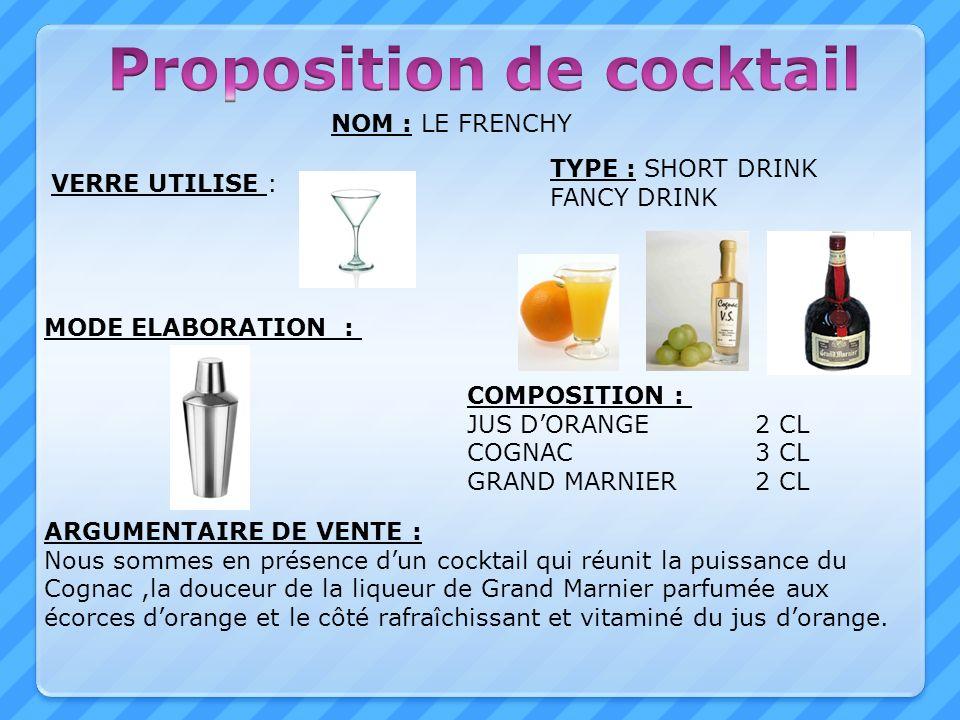 Rappel : Les différentes méthodes de réalisation des cocktails Directement dans le verre 123 Mettre des glaçons dans le verre de service.
