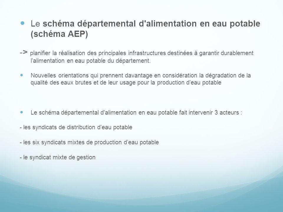 Le schéma départemental d alimentation en eau potable (schéma AEP) -> planifier la réalisation des principales infrastructures destinées à garantir durablement lalimentation en eau potable du département.