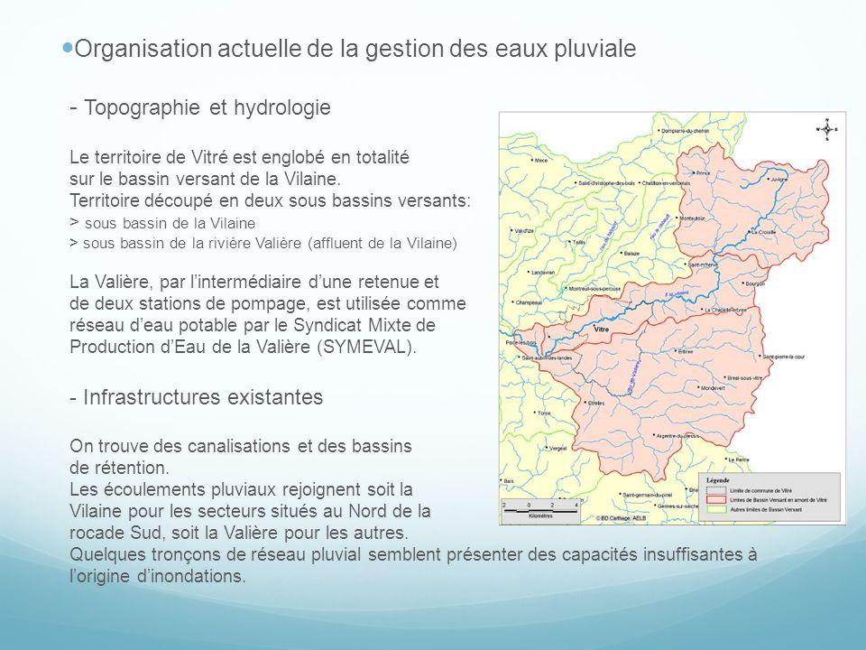 Organisation actuelle de la gestion des eaux pluviale - Topographie et hydrologie Le territoire de Vitré est englobé en totalité sur le bassin versant