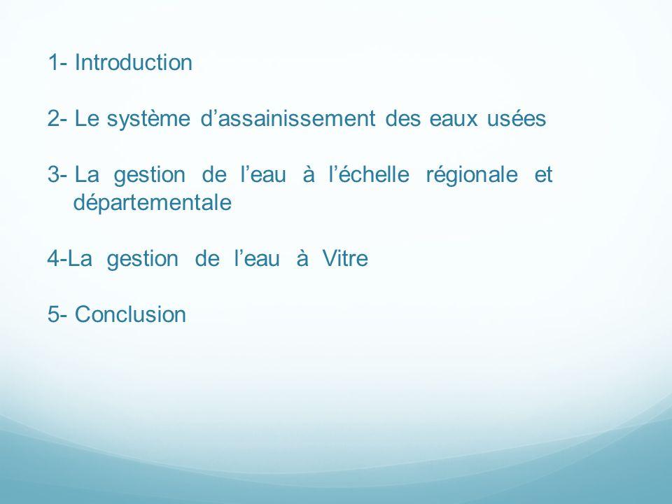 1- Introduction 2- Le système dassainissement des eaux usées 3- La gestion de leau à léchelle régionale et départementale 4-La gestion de leau à Vitre 5- Conclusion