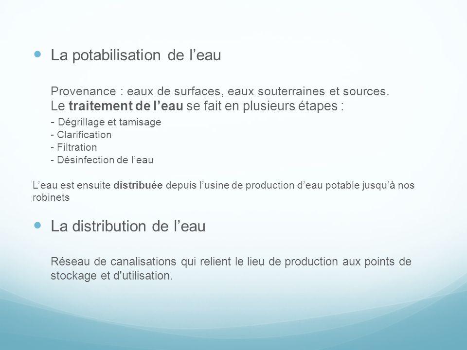 La potabilisation de leau Provenance : eaux de surfaces, eaux souterraines et sources.