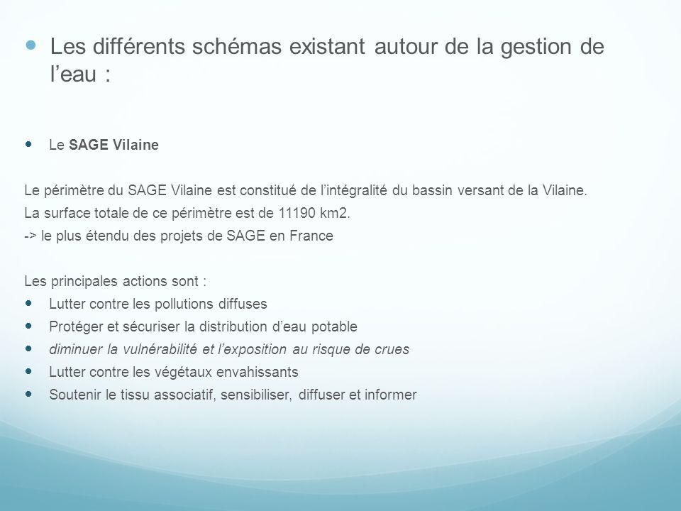 Les différents schémas existant autour de la gestion de leau : Le SAGE Vilaine Le périmètre du SAGE Vilaine est constitué de lintégralité du bassin versant de la Vilaine.