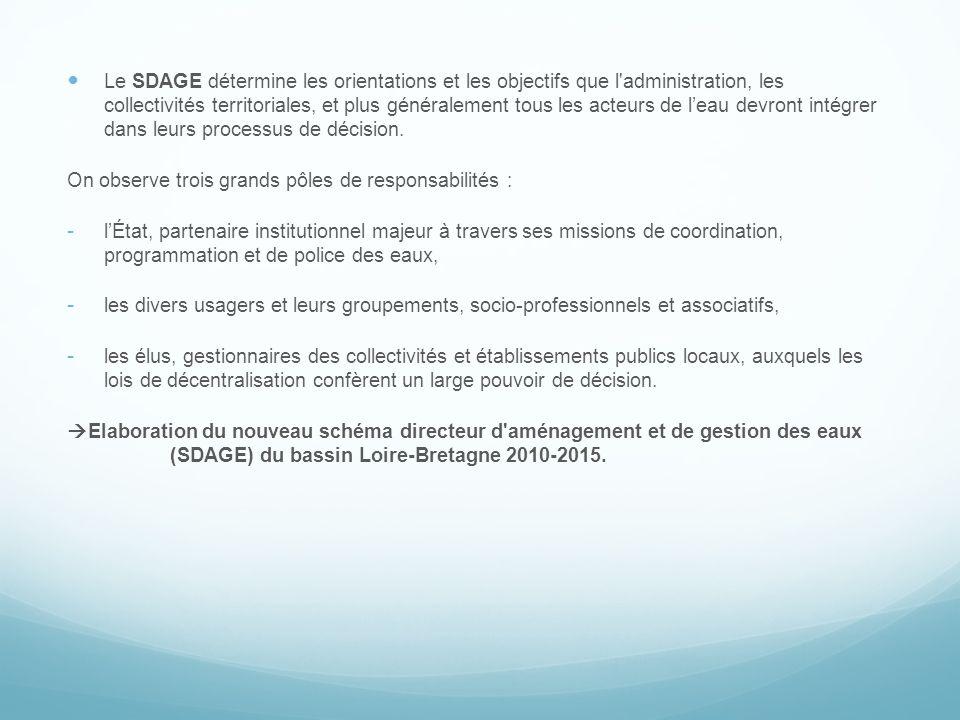 Le SDAGE détermine les orientations et les objectifs que l'administration, les collectivités territoriales, et plus généralement tous les acteurs de l