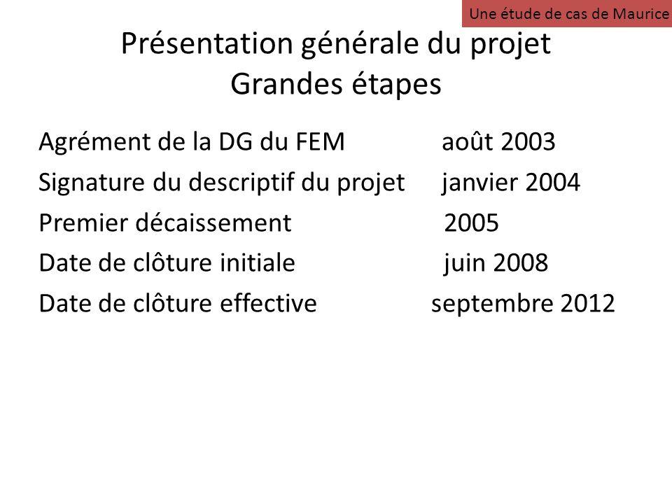 Présentation générale du projet Grandes étapes Agrément de la DG du FEM août 2003 Signature du descriptif du projetjanvier 2004 Premier décaissement 2