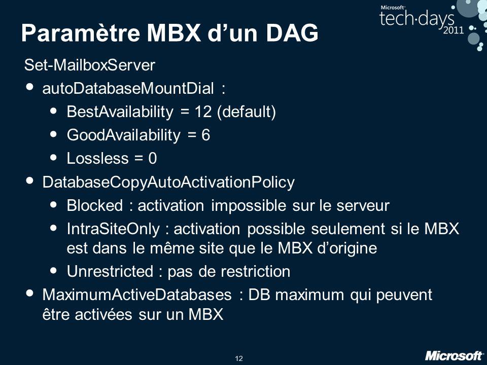 12 Paramètre MBX dun DAG Set-MailboxServer autoDatabaseMountDial : BestAvailability = 12 (default) GoodAvailability = 6 Lossless = 0 DatabaseCopyAutoActivationPolicy Blocked : activation impossible sur le serveur IntraSiteOnly : activation possible seulement si le MBX est dans le même site que le MBX dorigine Unrestricted : pas de restriction MaximumActiveDatabases : DB maximum qui peuvent être activées sur un MBX