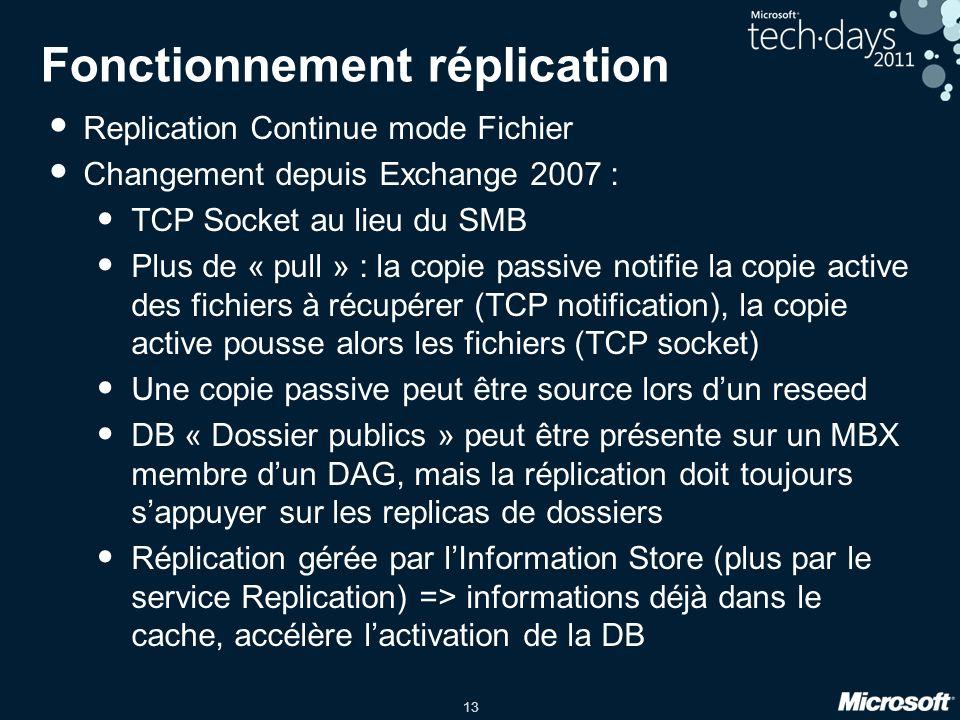 13 Fonctionnement réplication Replication Continue mode Fichier Changement depuis Exchange 2007 : TCP Socket au lieu du SMB Plus de « pull » : la copie passive notifie la copie active des fichiers à récupérer (TCP notification), la copie active pousse alors les fichiers (TCP socket) Une copie passive peut être source lors dun reseed DB « Dossier publics » peut être présente sur un MBX membre dun DAG, mais la réplication doit toujours sappuyer sur les replicas de dossiers Réplication gérée par lInformation Store (plus par le service Replication) => informations déjà dans le cache, accélère lactivation de la DB