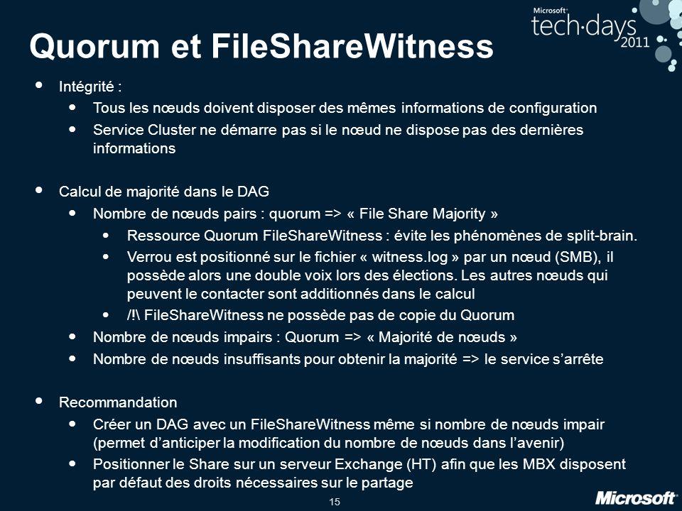15 Quorum et FileShareWitness Intégrité : Tous les nœuds doivent disposer des mêmes informations de configuration Service Cluster ne démarre pas si le