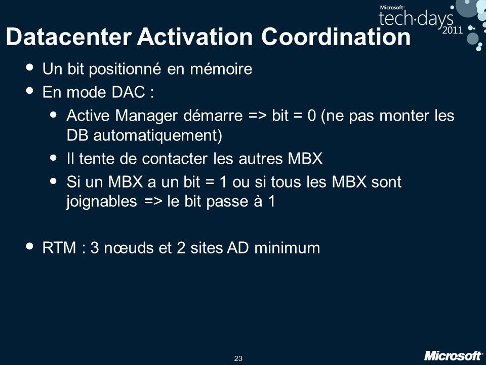 23 Datacenter Activation Coordination Un bit positionné en mémoire En mode DAC : Active Manager démarre => bit = 0 (ne pas monter les DB automatiquement) Il tente de contacter les autres MBX Si un MBX a un bit = 1 ou si tous les MBX sont joignables => le bit passe à 1 RTM : 3 nœuds et 2 sites AD minimum