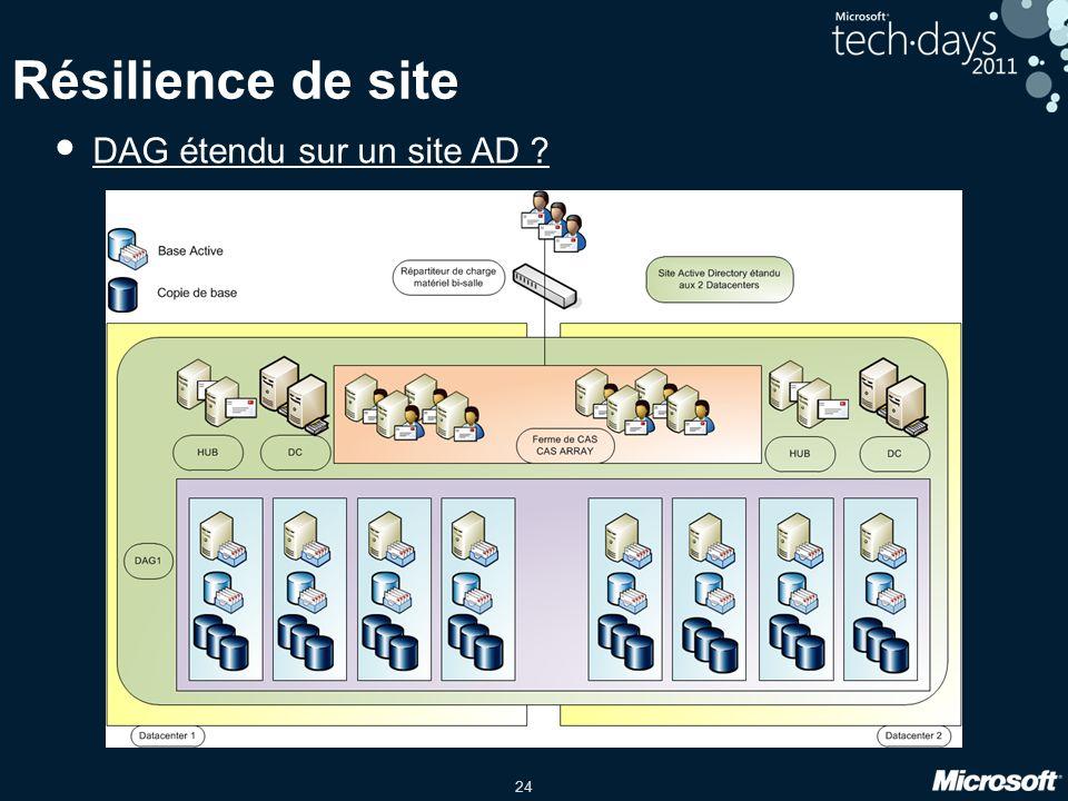 24 Résilience de site DAG étendu sur un site AD ?