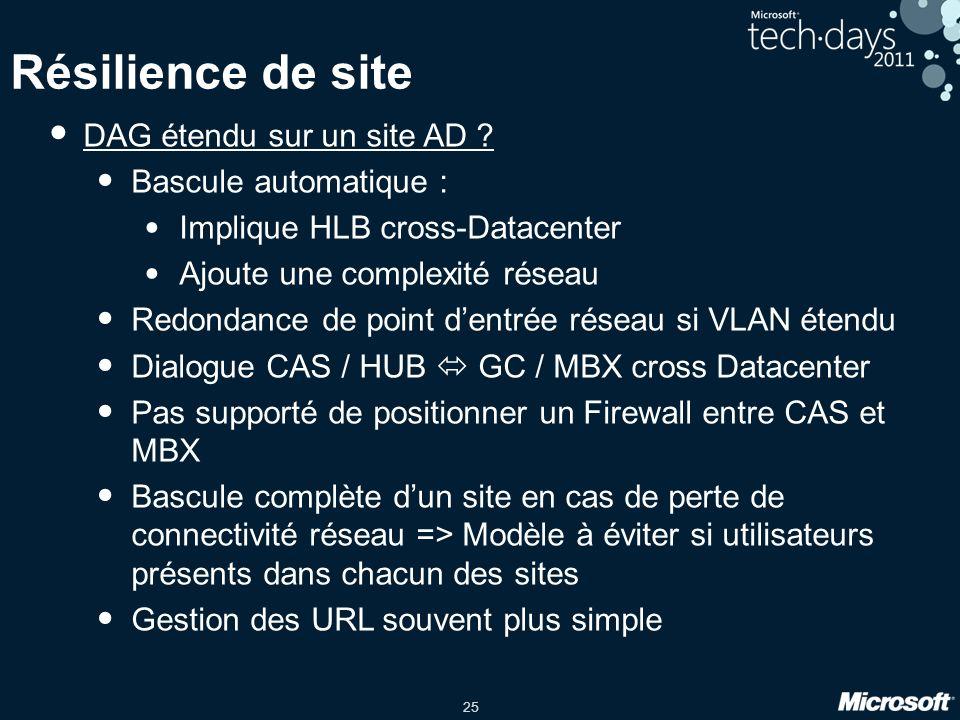 25 Résilience de site DAG étendu sur un site AD ? Bascule automatique : Implique HLB cross-Datacenter Ajoute une complexité réseau Redondance de point