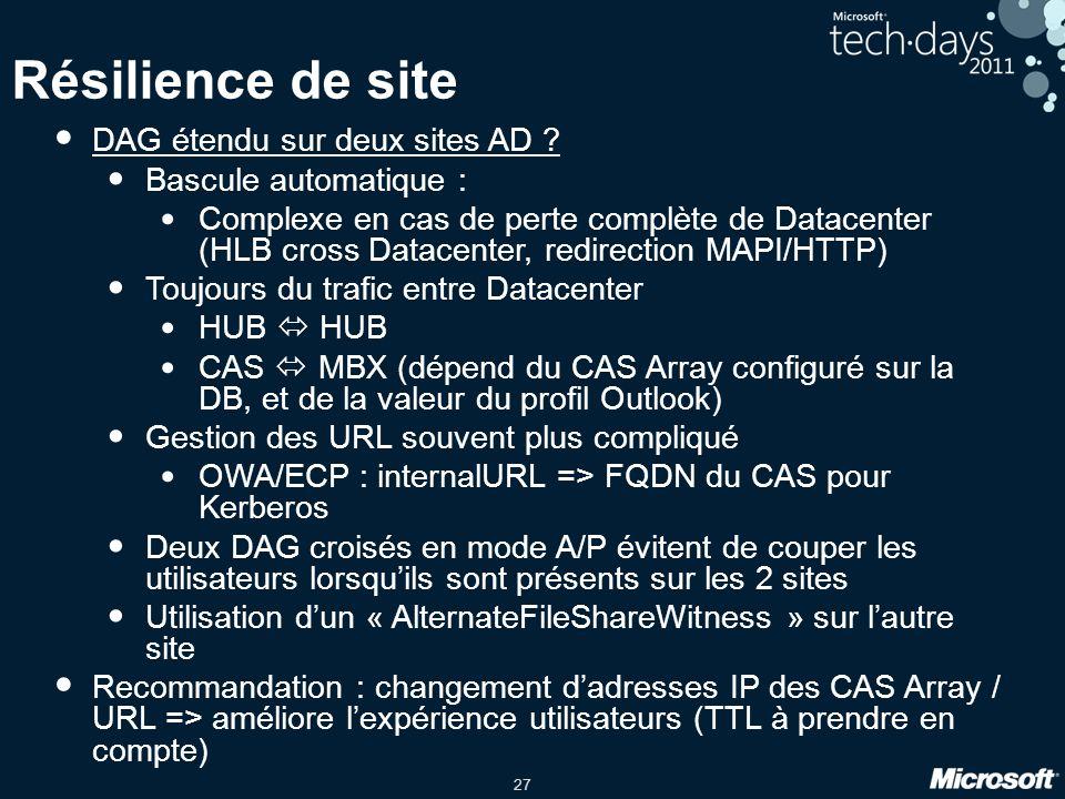 27 Résilience de site DAG étendu sur deux sites AD ? Bascule automatique : Complexe en cas de perte complète de Datacenter (HLB cross Datacenter, redi