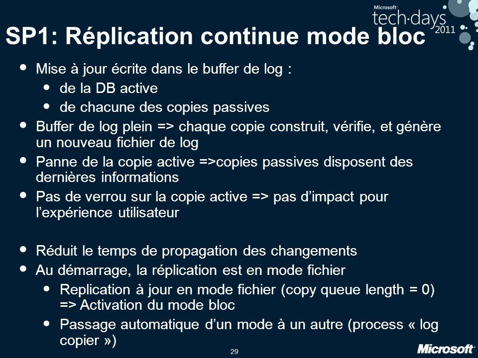 29 SP1: Réplication continue mode bloc Mise à jour écrite dans le buffer de log : de la DB active de chacune des copies passives Buffer de log plein => chaque copie construit, vérifie, et génère un nouveau fichier de log Panne de la copie active =>copies passives disposent des dernières informations Pas de verrou sur la copie active => pas dimpact pour lexpérience utilisateur Réduit le temps de propagation des changements Au démarrage, la réplication est en mode fichier Replication à jour en mode fichier (copy queue length = 0) => Activation du mode bloc Passage automatique dun mode à un autre (process « log copier »)