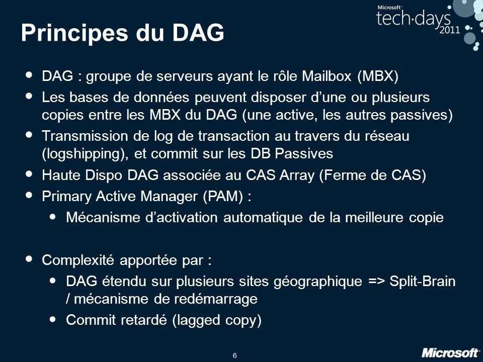 6 Principes du DAG DAG : groupe de serveurs ayant le rôle Mailbox (MBX) Les bases de données peuvent disposer dune ou plusieurs copies entre les MBX du DAG (une active, les autres passives) Transmission de log de transaction au travers du réseau (logshipping), et commit sur les DB Passives Haute Dispo DAG associée au CAS Array (Ferme de CAS) Primary Active Manager (PAM) : Mécanisme dactivation automatique de la meilleure copie Complexité apportée par : DAG étendu sur plusieurs sites géographique => Split-Brain / mécanisme de redémarrage Commit retardé (lagged copy)