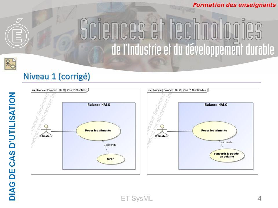 Formation des enseignants DIAG DE CAS DUTILISATION ET SysML 4 Niveau 1 (corrigé)