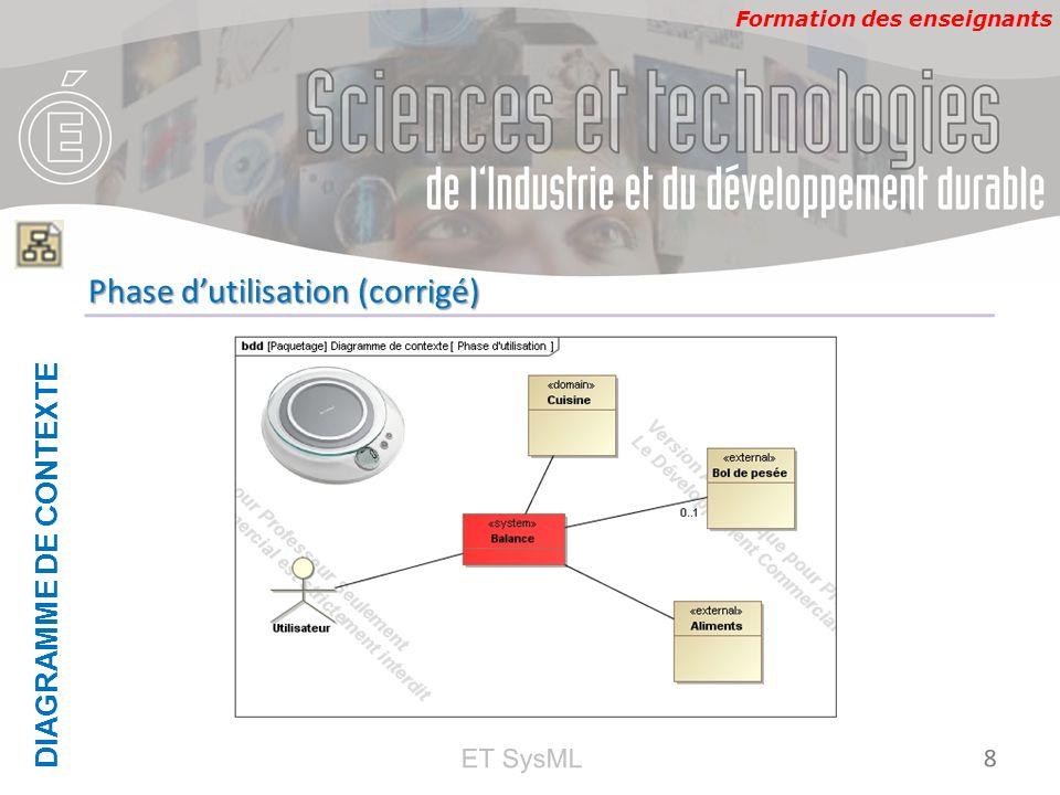 Formation des enseignants DIAGRAMME DE CONTEXTE ET SysML 8 Phase dutilisation (corrigé)