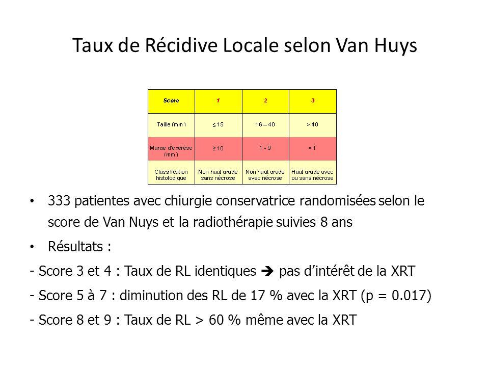 Taux de Récidive Locale selon Van Huys 333 patientes avec chiurgie conservatrice randomisées selon le score de Van Nuys et la radiothérapie suivies 8 ans Résultats : - Score 3 et 4 : Taux de RL identiques pas dintérêt de la XRT - Score 5 à 7 : diminution des RL de 17 % avec la XRT (p = 0.017) - Score 8 et 9 : Taux de RL > 60 % même avec la XRT