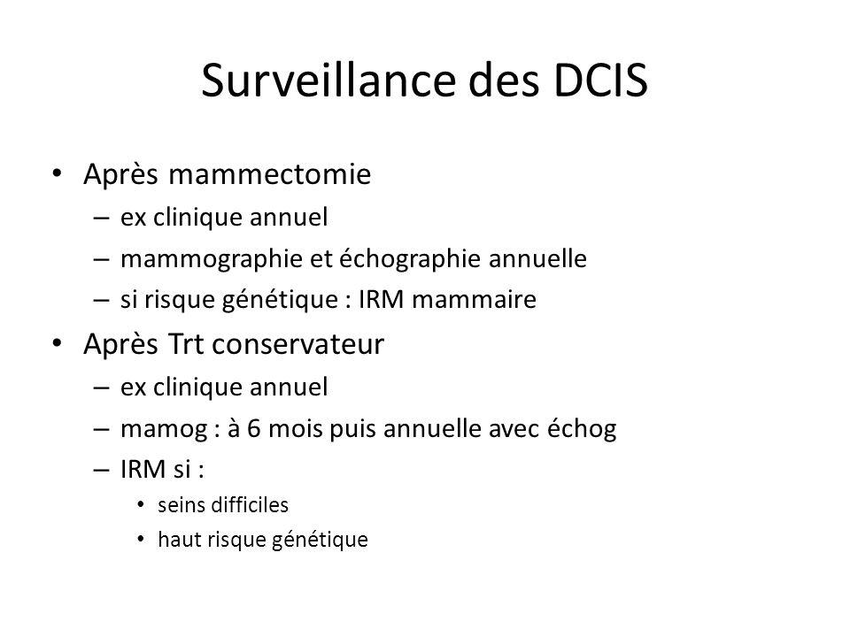 Surveillance des DCIS Après mammectomie – ex clinique annuel – mammographie et échographie annuelle – si risque génétique : IRM mammaire Après Trt con
