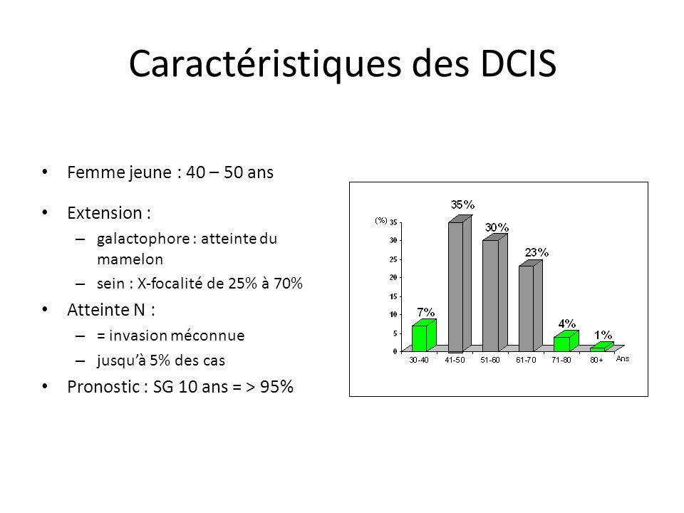 Caractéristiques des DCIS Femme jeune : 40 – 50 ans Extension : – galactophore : atteinte du mamelon – sein : X-focalité de 25% à 70% Atteinte N : – = invasion méconnue – jusquà 5% des cas Pronostic : SG 10 ans = > 95%
