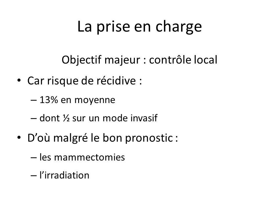 La prise en charge Objectif majeur : contrôle local Car risque de récidive : – 13% en moyenne – dont ½ sur un mode invasif Doù malgré le bon pronostic : – les mammectomies – lirradiation